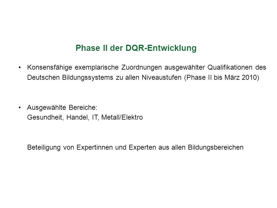 Phase II der DQR-Entwicklung