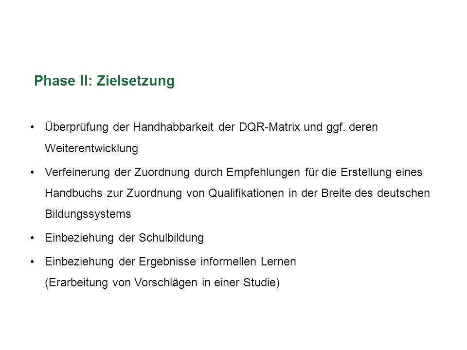 Phase II: Zielsetzung Überprüfung der Handhabbarkeit der DQR-Matrix und ggf. deren Weiterentwicklung.