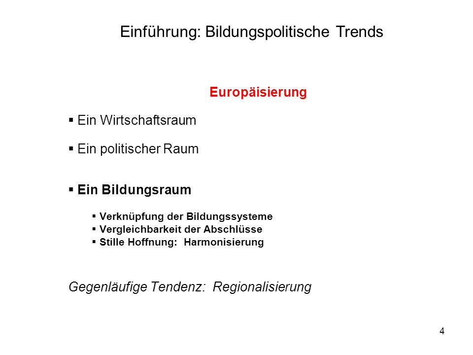 Einführung: Bildungspolitische Trends