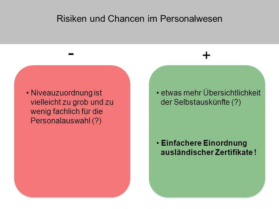 Risiken und Chancen im Personalwesen