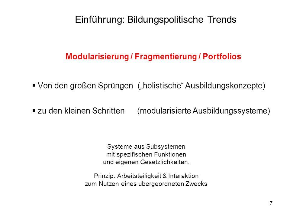 Modularisierung / Fragmentierung / Portfolios