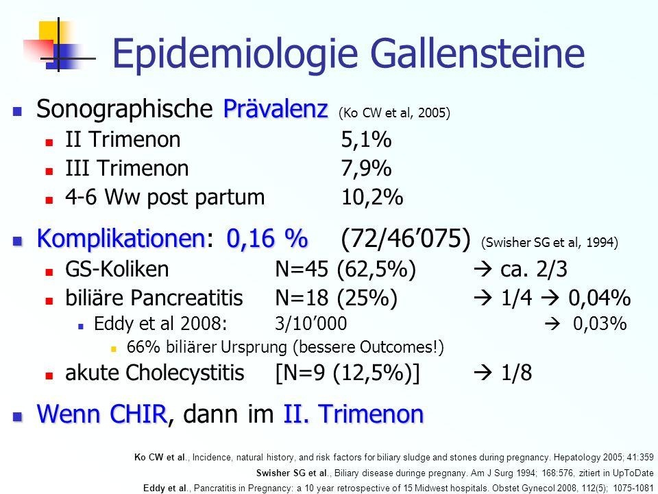 Epidemiologie Gallensteine