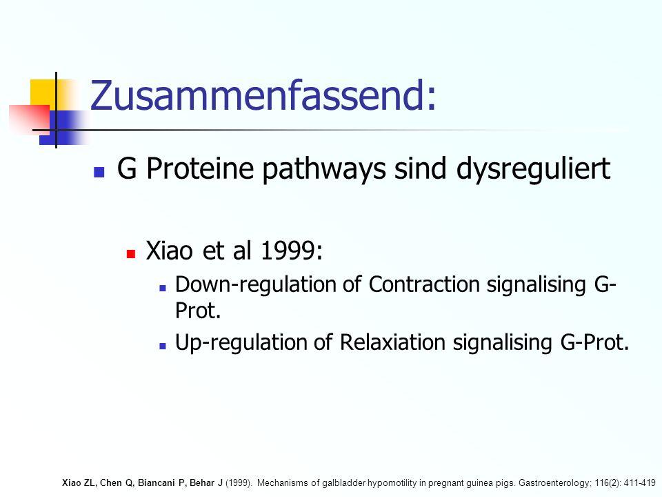 Zusammenfassend: G Proteine pathways sind dysreguliert