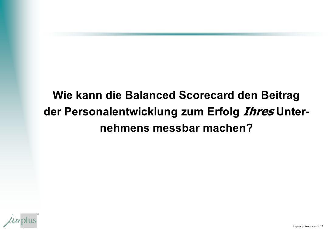 Wie kann die Balanced Scorecard den Beitrag