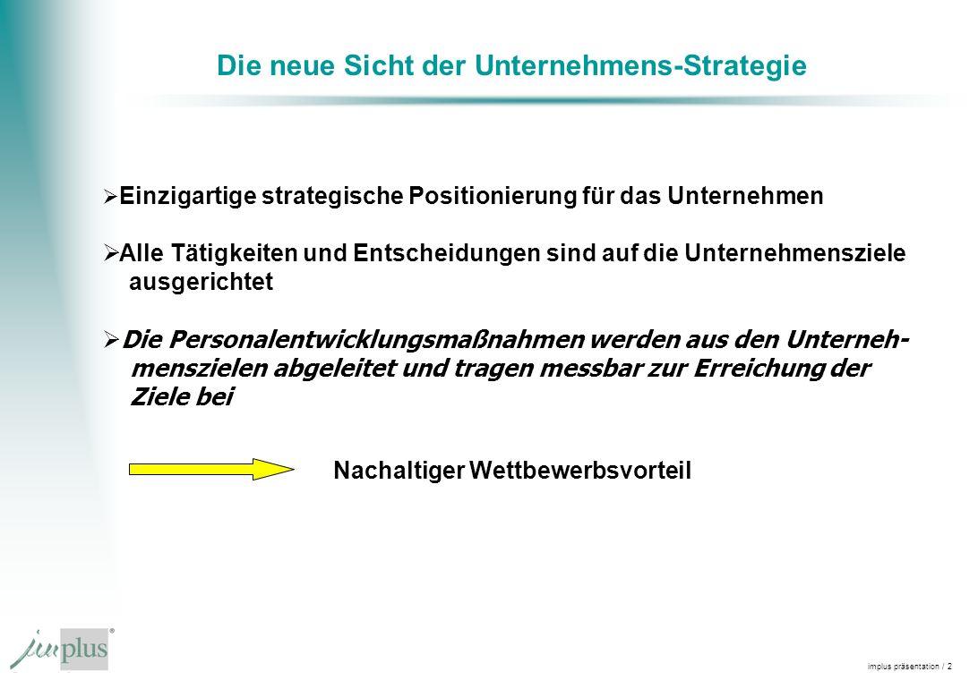 Die neue Sicht der Unternehmens-Strategie