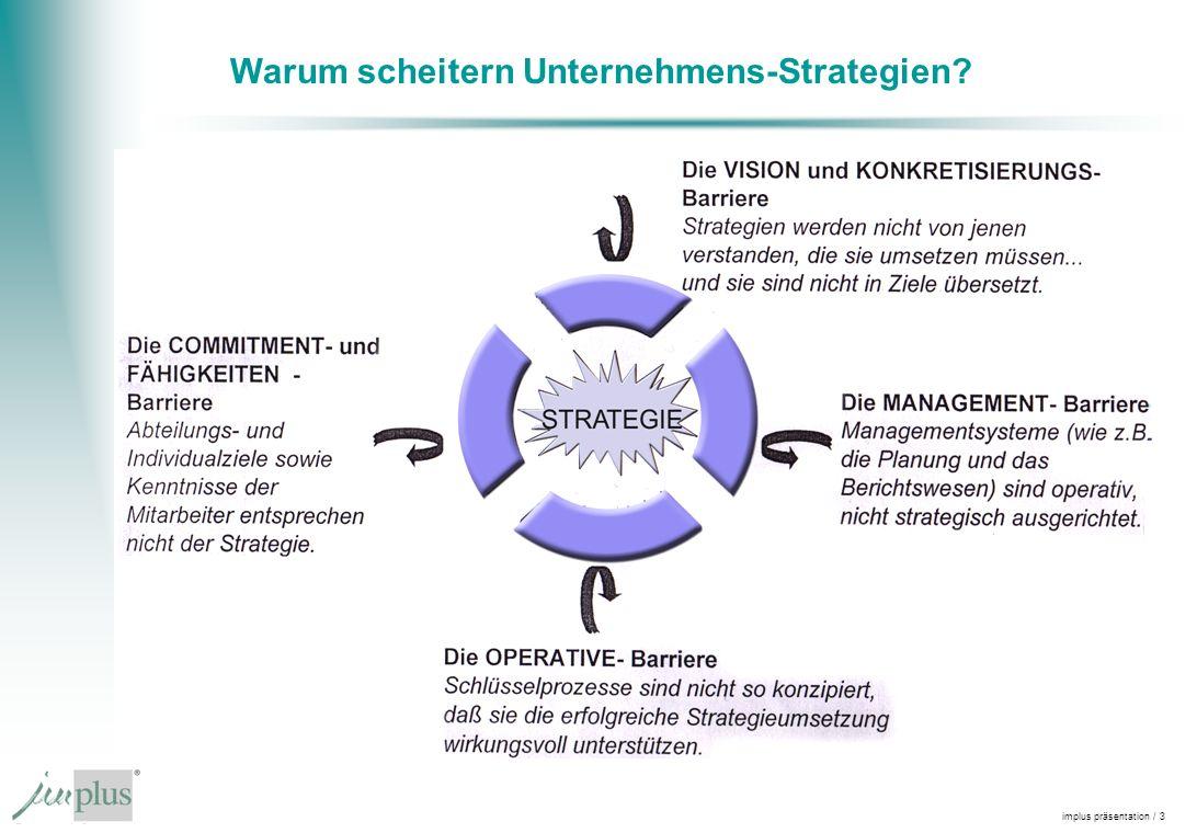 Warum scheitern Unternehmens-Strategien
