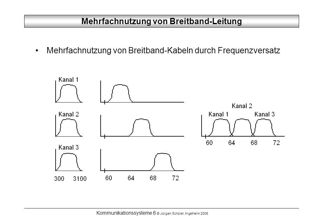 Mehrfachnutzung von Breitband-Leitung