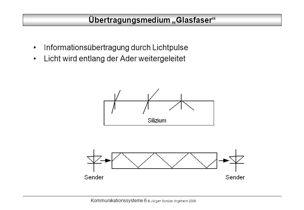 """Übertragungsmedium """"Glasfaser"""
