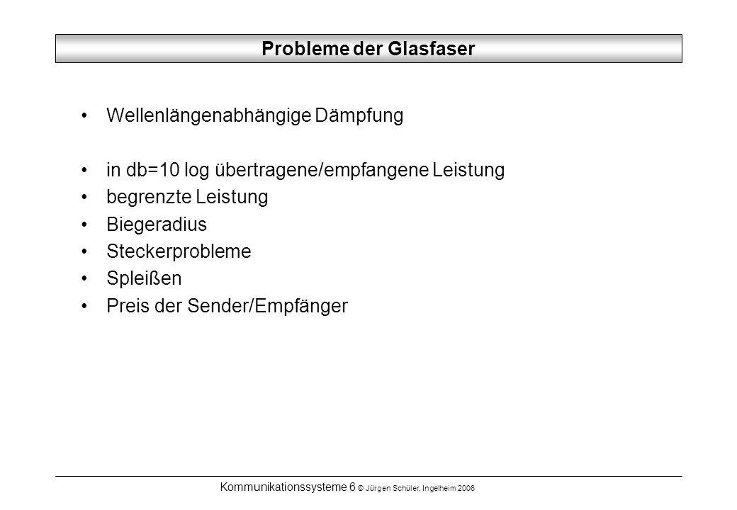 Probleme der Glasfaser