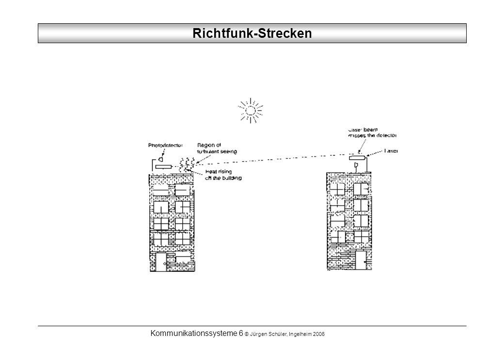 Kommunikationssysteme 6 © Jürgen Schüler, Ingelheim 2006
