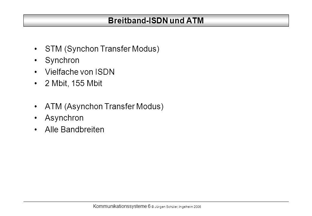 Breitband-ISDN und ATM