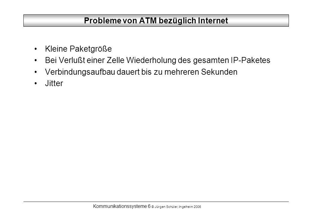 Probleme von ATM bezüglich Internet