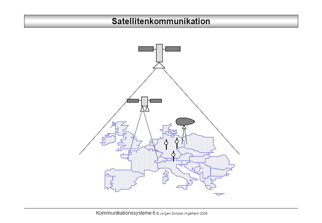 Satellitenkommunikation