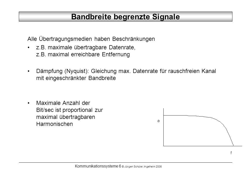 Bandbreite begrenzte Signale