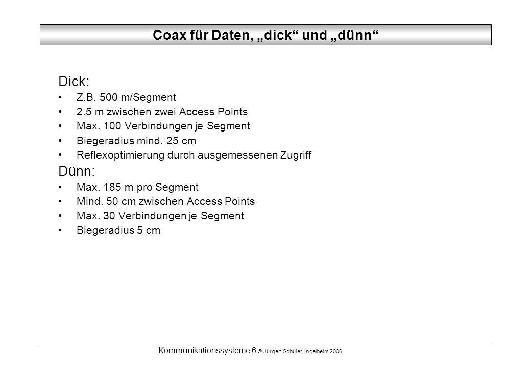 """Coax für Daten, """"dick und """"dünn"""