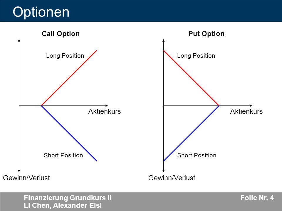 Optionen Call Option Put Option Aktienkurs Aktienkurs Gewinn/Verlust