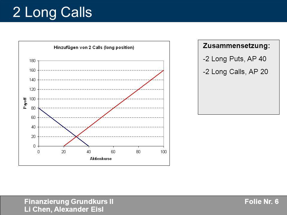2 Long Calls Zusammensetzung: 2 Long Puts, AP 40 2 Long Calls, AP 20