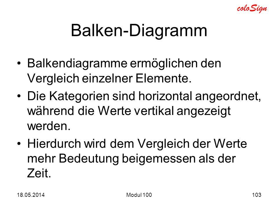 Balken-Diagramm Balkendiagramme ermöglichen den Vergleich einzelner Elemente.