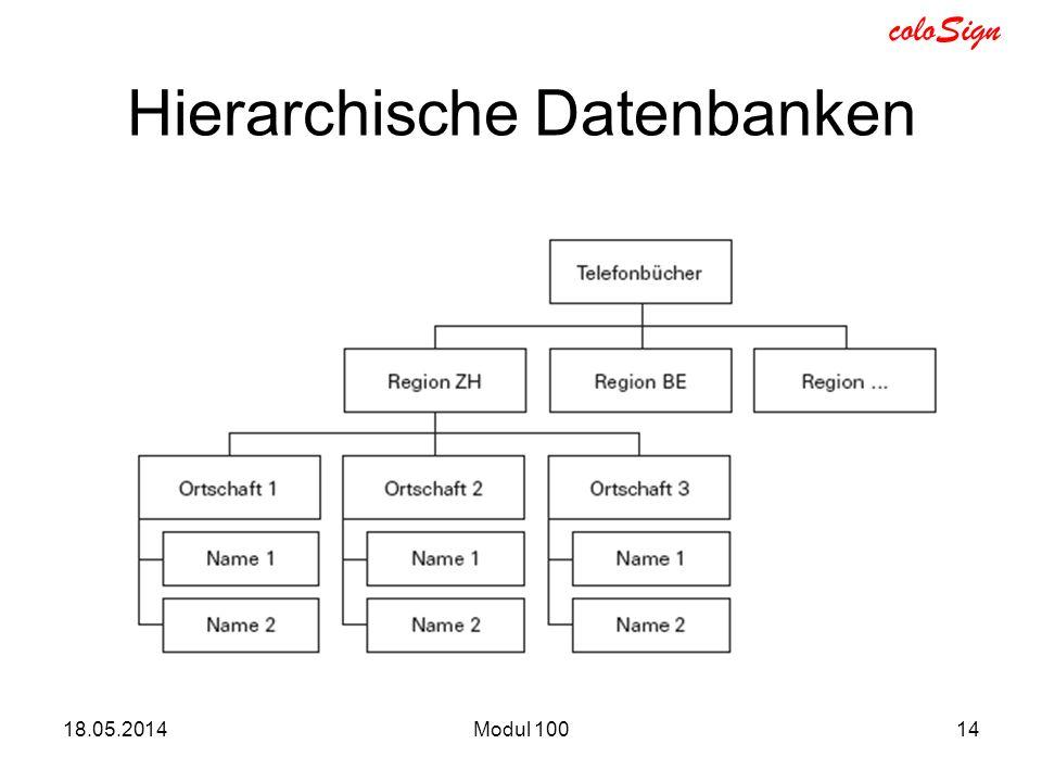 Hierarchische Datenbanken