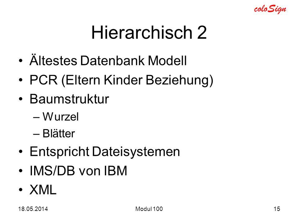 Hierarchisch 2 Ältestes Datenbank Modell PCR (Eltern Kinder Beziehung)