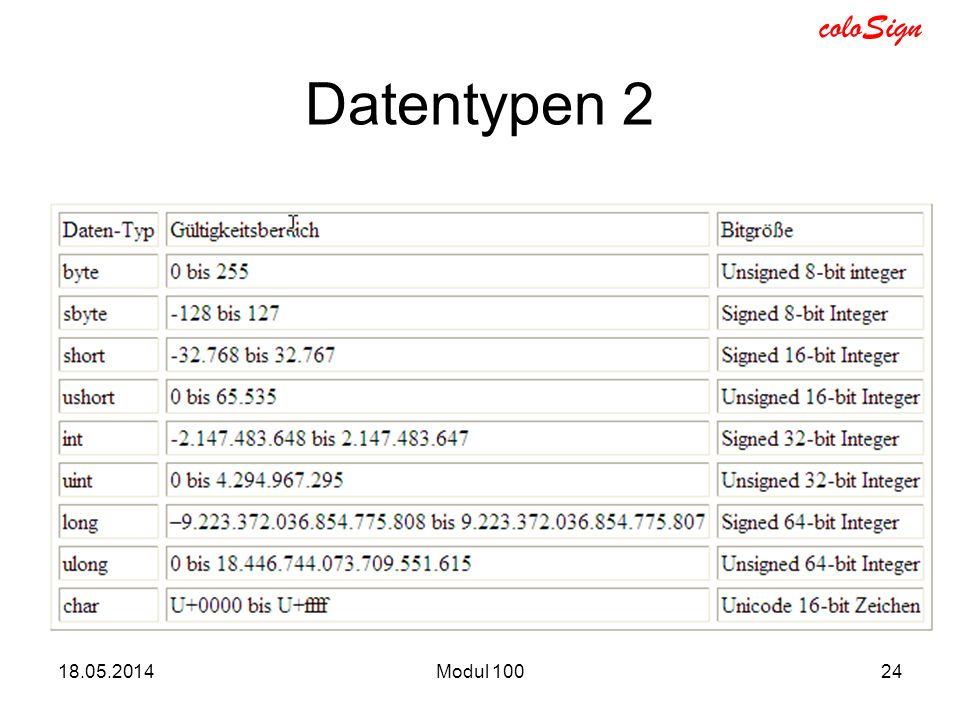Datentypen 2 31.03.2017 Modul 100