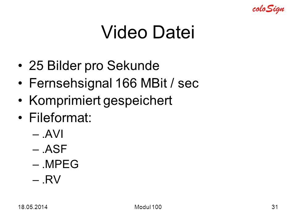 Video Datei 25 Bilder pro Sekunde Fernsehsignal 166 MBit / sec
