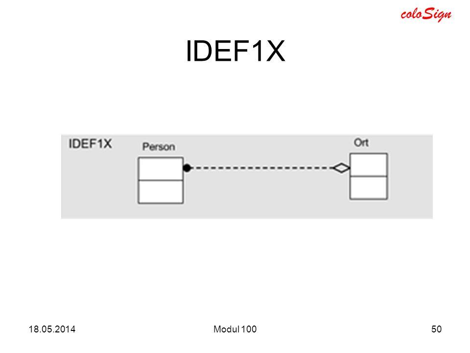 IDEF1X 31.03.2017 Modul 100