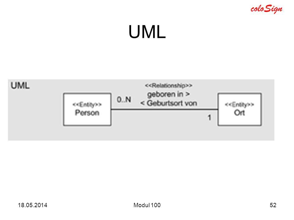 UML 31.03.2017 Modul 100