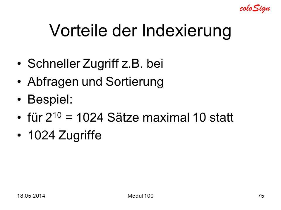 Vorteile der Indexierung