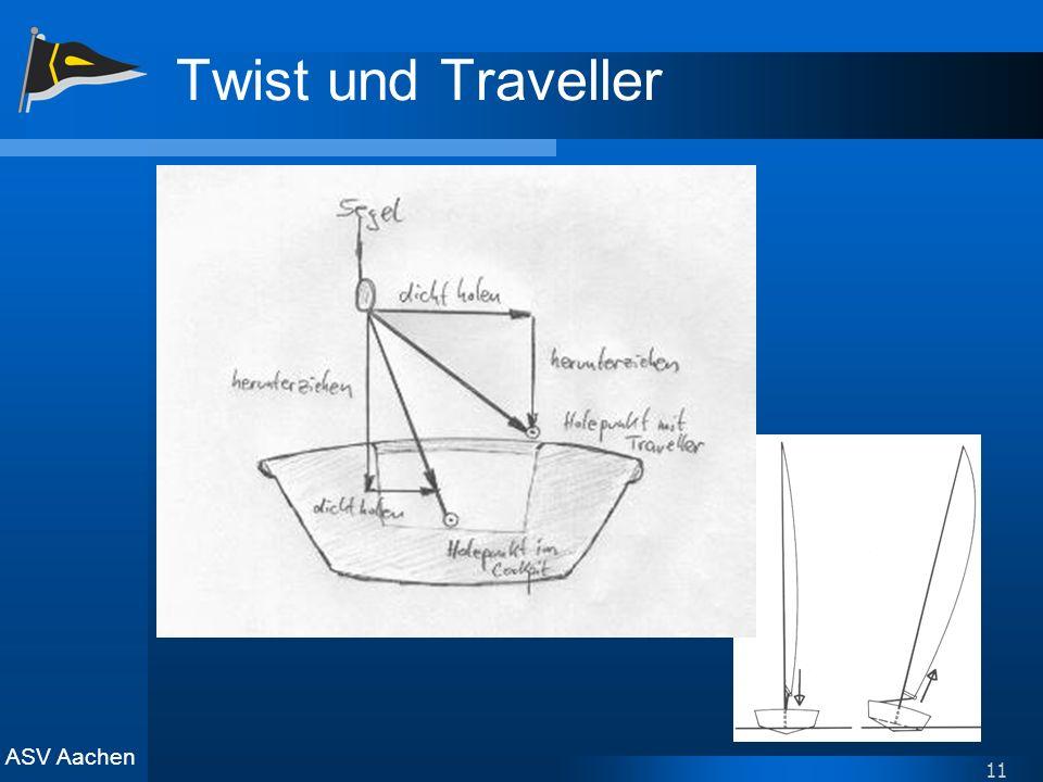 Twist und Traveller