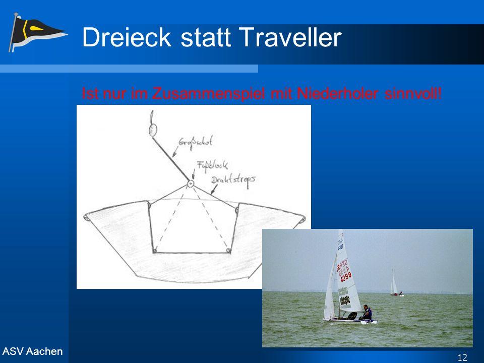 Dreieck statt Traveller