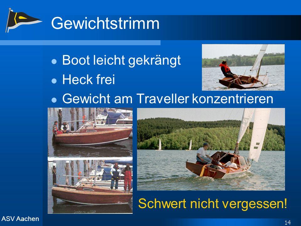 Gewichtstrimm Boot leicht gekrängt Heck frei