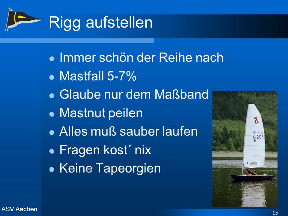 Rigg aufstellen Immer schön der Reihe nach Mastfall 5-7%