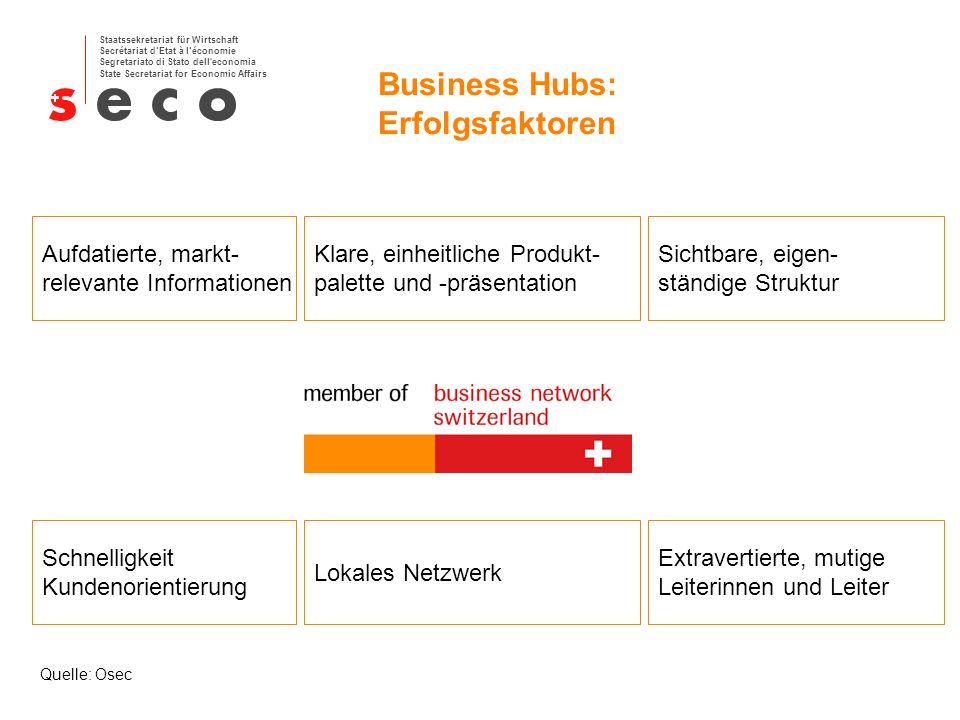 Business Hubs: Erfolgsfaktoren