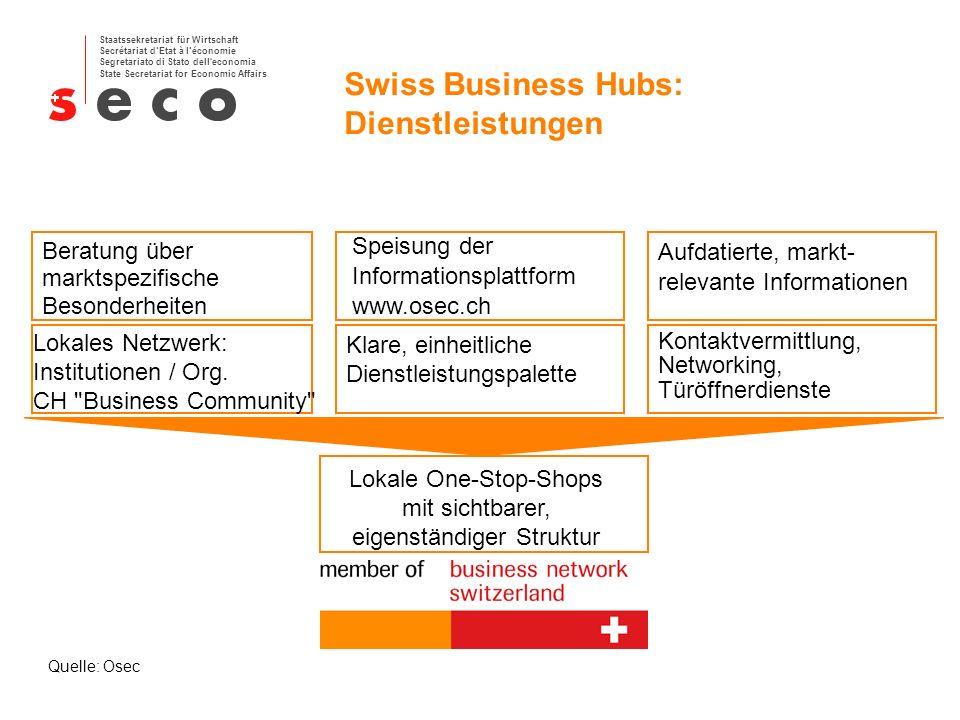 Swiss Business Hubs: Dienstleistungen