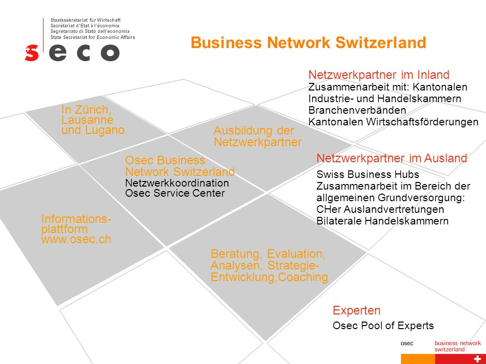 Business Network Switzerland
