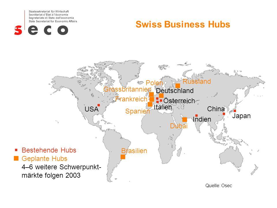 Swiss Business Hubs Russland Polen Grossbritannien Deutschland
