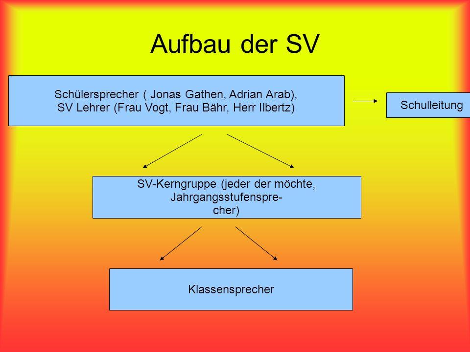Aufbau der SV Schülersprecher ( Jonas Gathen, Adrian Arab),