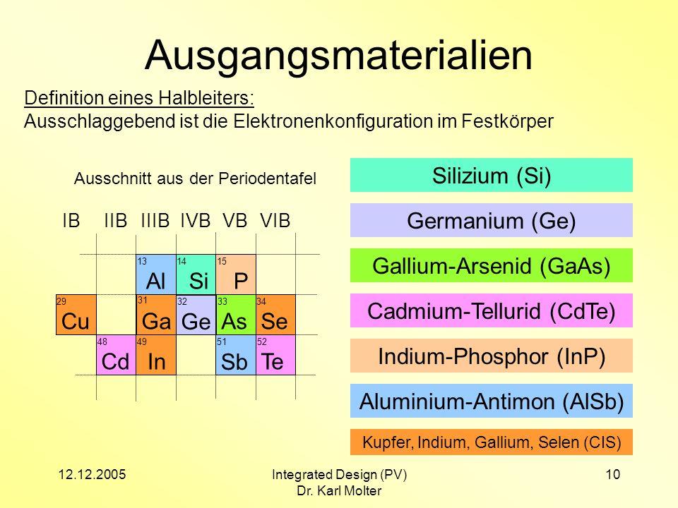 Ausgangsmaterialien Si Silizium (Si) Ge Germanium (Ge) Ga As