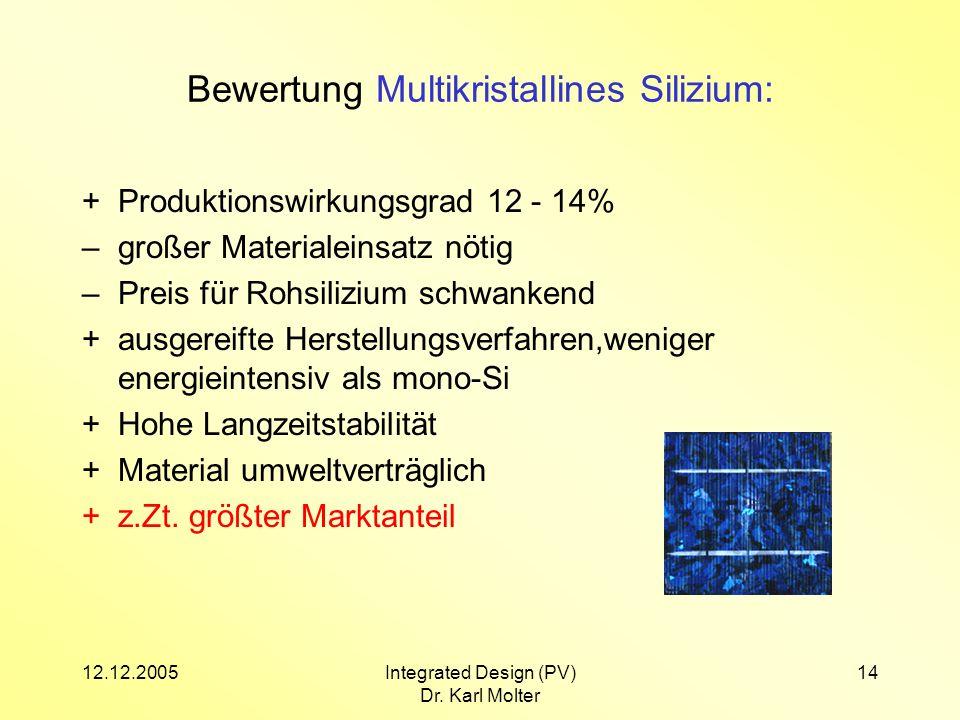 Bewertung Multikristallines Silizium: