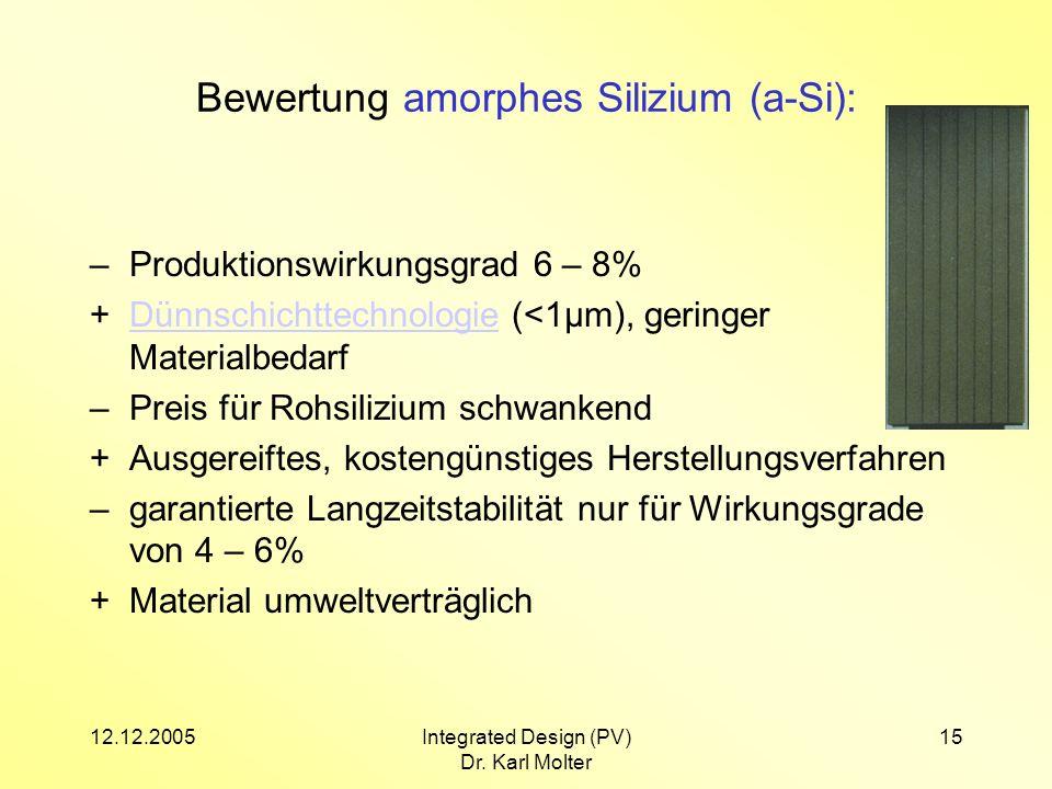 Bewertung amorphes Silizium (a-Si):