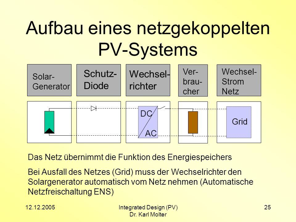 Aufbau eines netzgekoppelten PV-Systems