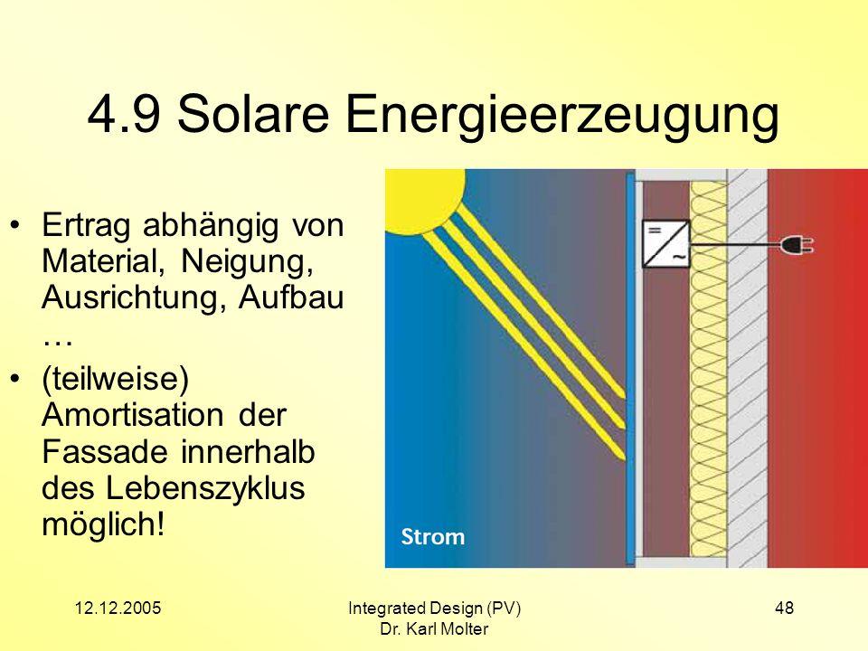 4.9 Solare Energieerzeugung