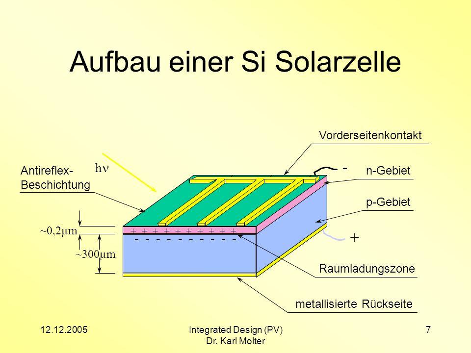 Aufbau einer Si Solarzelle