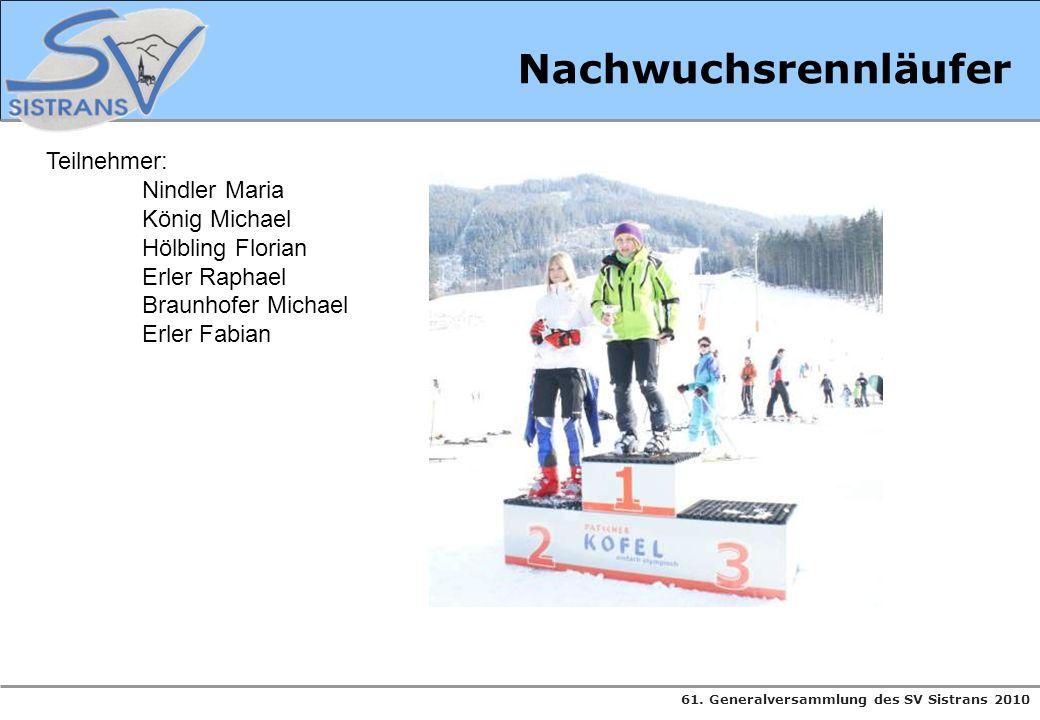 Nachwuchsrennläufer Teilnehmer: Nindler Maria König Michael