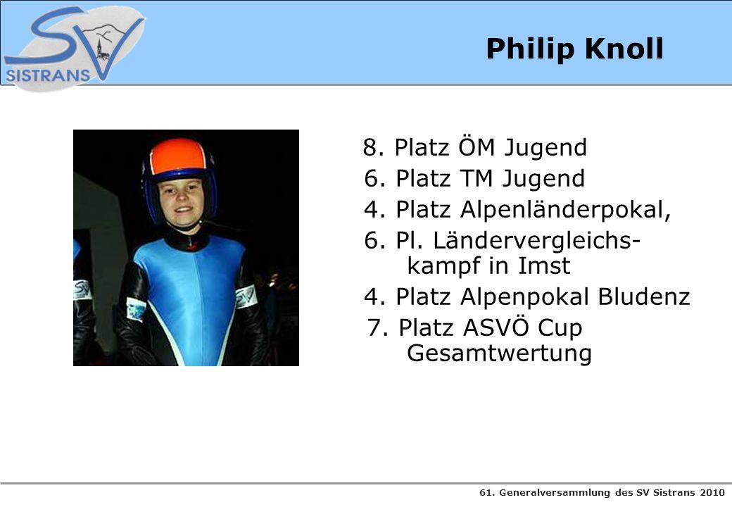 Philip Knoll 6. Platz TM Jugend 4. Platz Alpenländerpokal,