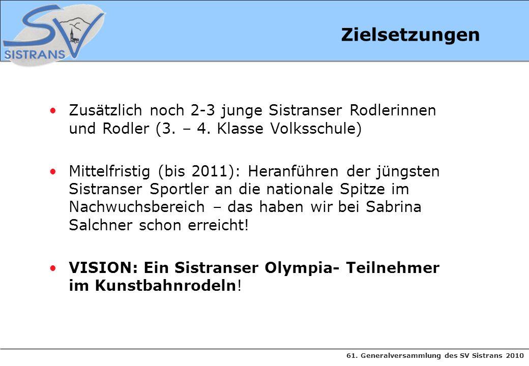 Zielsetzungen Zusätzlich noch 2-3 junge Sistranser Rodlerinnen und Rodler (3. – 4. Klasse Volksschule)