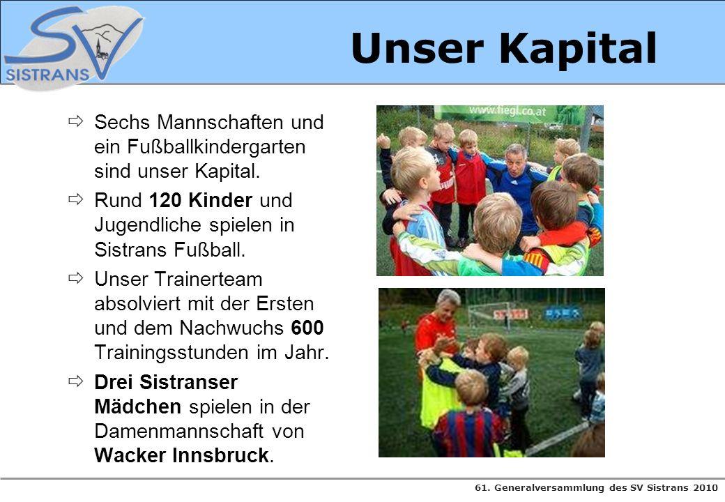 Unser Kapital Sechs Mannschaften und ein Fußballkindergarten sind unser Kapital. Rund 120 Kinder und Jugendliche spielen in Sistrans Fußball.
