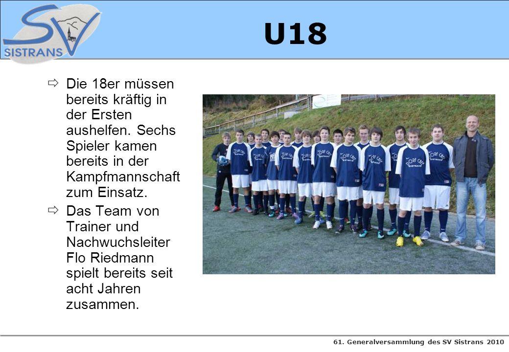 U18 Die 18er müssen bereits kräftig in der Ersten aushelfen. Sechs Spieler kamen bereits in der Kampfmannschaft zum Einsatz.
