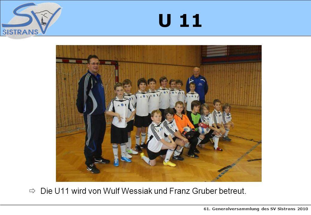 U 11 Die U11 wird von Wulf Wessiak und Franz Gruber betreut.